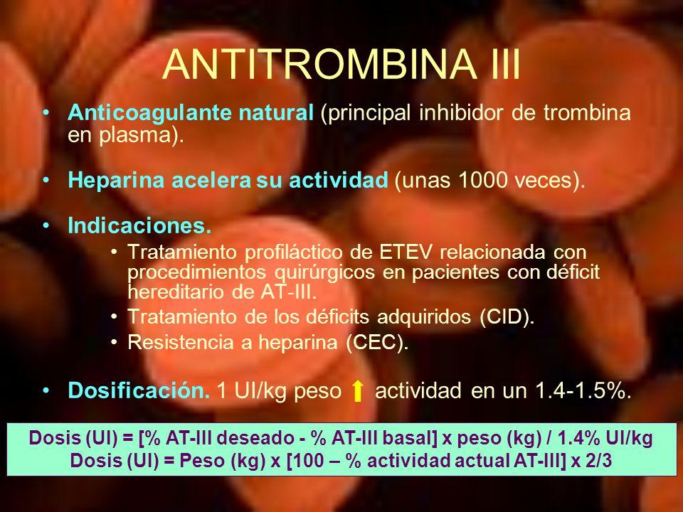 Dosis (UI) = Peso (kg) x [100 – % actividad actual AT-III] x 2/3